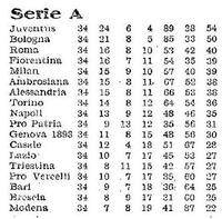 Таблица 31-32